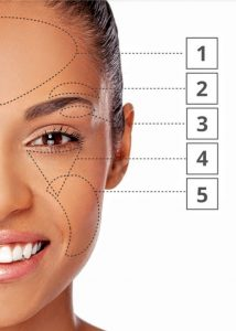 Istruzioni per Instantly Ageless