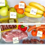 Calcolo Peso Ideale: Quante Calorie Giornaliere per Dimagrire